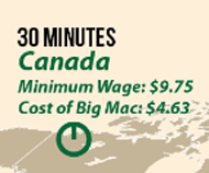 How long does a minimum wage person need to work to buy a Big Mac in your country?
