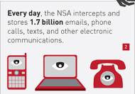 The ACLU has a great explanation of what's going on with the NSA.