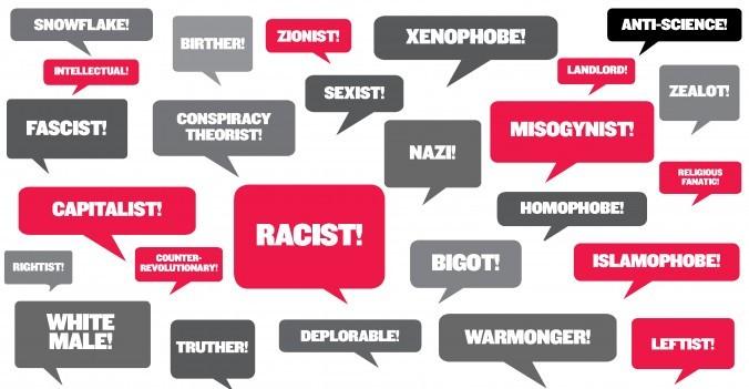 Political Labels