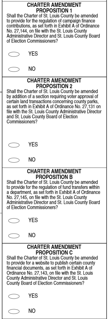 charter amendments