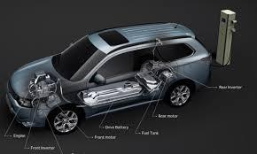 Les moteurs du Mitsubishi Outlander PHEV