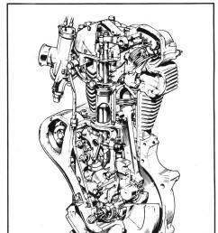 venom motor [ 1525 x 2325 Pixel ]