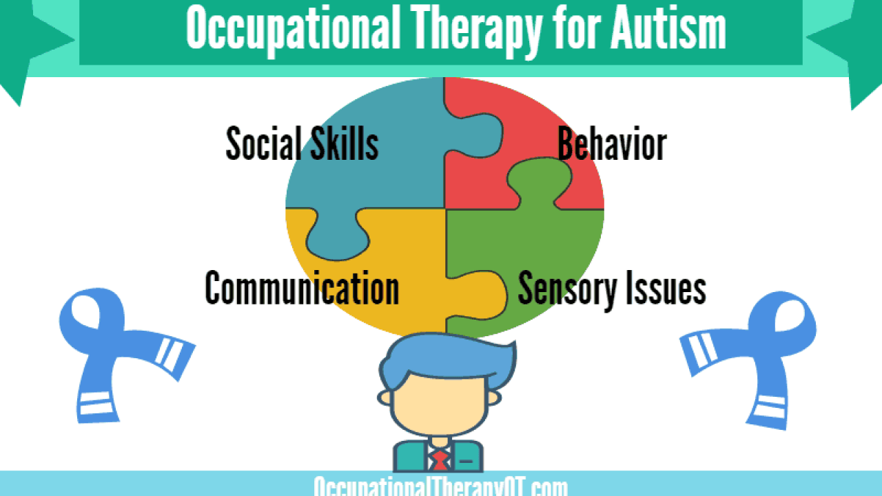 Autism Therapy Social Behavior Restored >> Occupational Therapy For Autism Assessment And