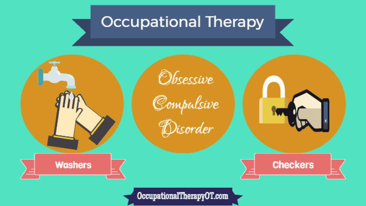 Occupational Therapy for OCD (Obsessive Compulsive Disorder)