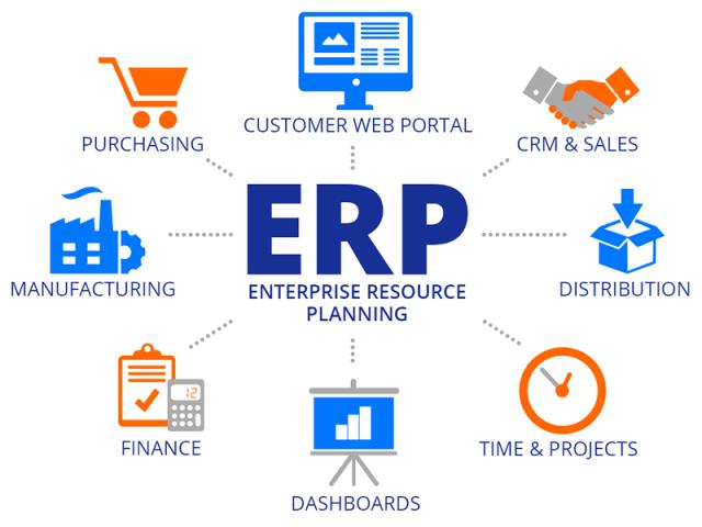 Tính năng và chức năng chính của phần mềm ERP