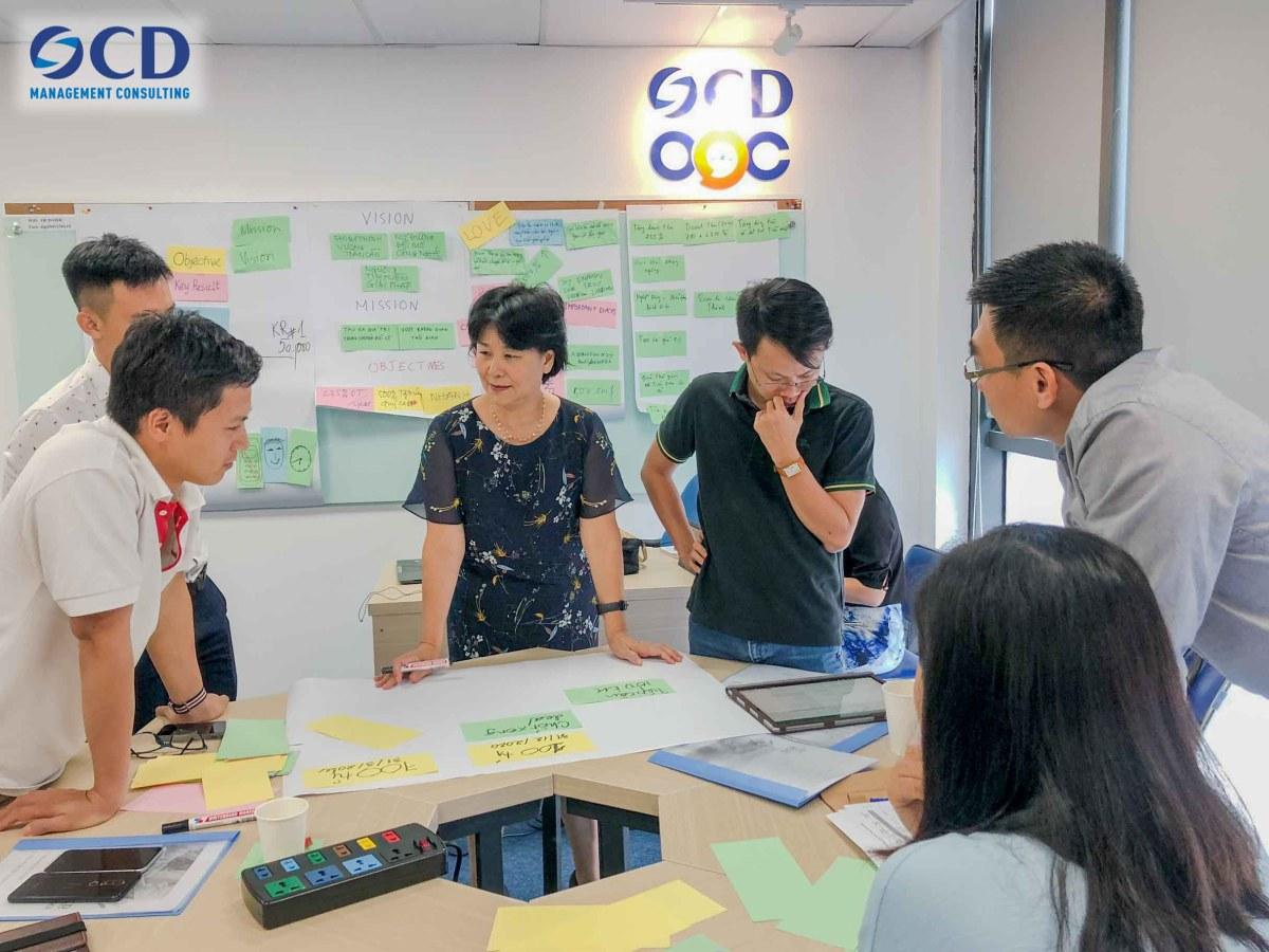 Khóa Đào tạo Xây dựng và Triển khai OKR cho Công ty Cổ phần truyền thông Việt Hải
