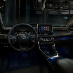 Is The New Camry All Wheel Drive Harga Kijang Innova 2018 Toyota Rav4 - Debiut Piątej Generacji Nowości Auto Świat