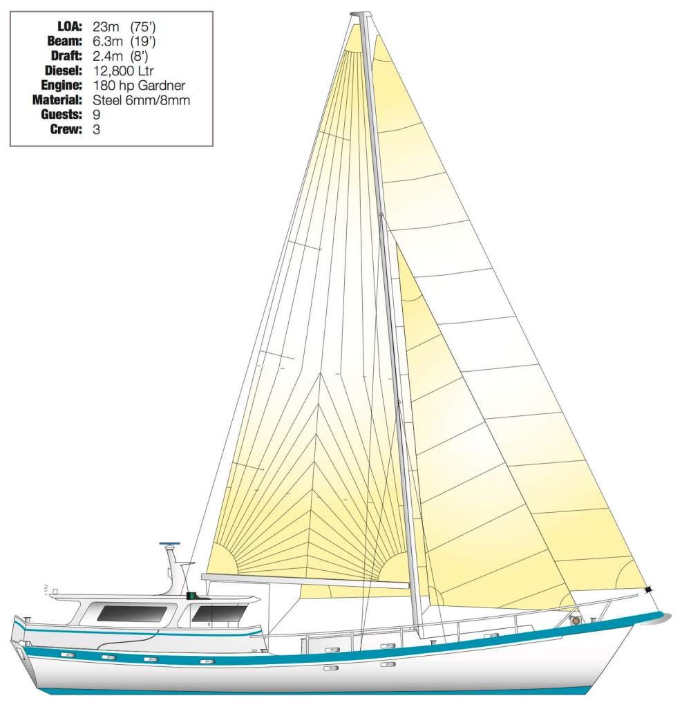 medium resolution of yacht australis sailplan antarctica