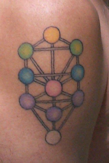 tattookabbalah.jpg