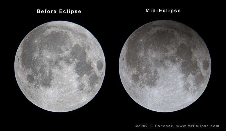 cycle of eclipse