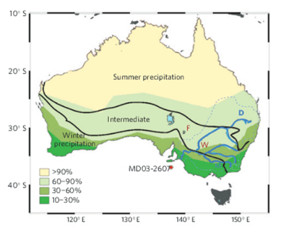 Figure 1: Present day vegetation map of the study area. Colors indicate the modern day % of grasses were the darker green represents the lowest abundance of C4 grasses. The red dot (MD03-2607) is the location of the sediment core used in this study. The blue lines represent the River Murray. Black lines are summer/winter rainfall boundaries.