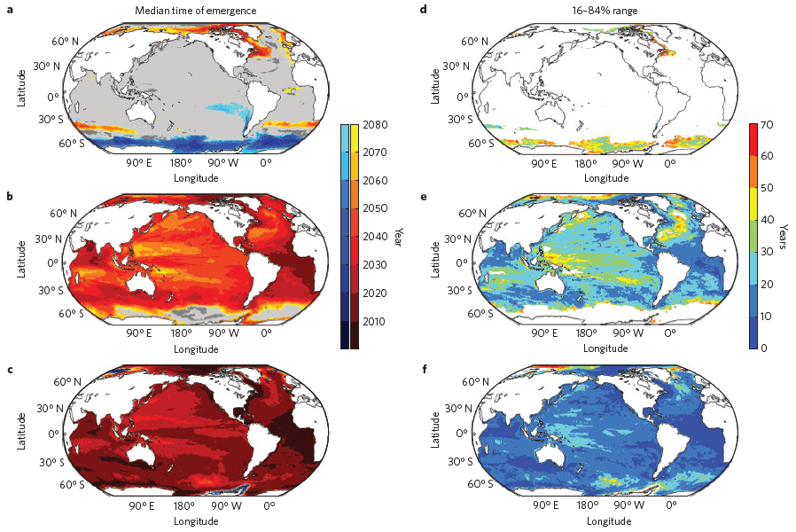 Figure 1. Time of emergence of human induced sea level rise using three sea level projections: a,d DSL; b,e GMTSL; c,f TSL.  DSL, the simplest projection shows very little emergence of sea level rise outside of natural variability.  GMTSL and TSL show respectively earlier and more prevalent emergence of sea level rise.