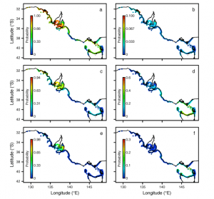 Fig. 5: This figure shows the probability of encountering each demersal fish archetype (represented by each individual graph, a-f) across the survey range.