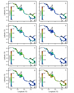 Fig. 6: This figure shows the probability of encountering each macroinvertebrate archetype (represented by each individual graph, a-h) across the survey range.