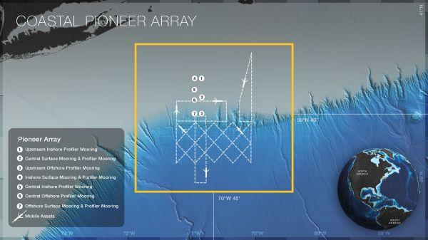 OOI Coastal Pioneer Array