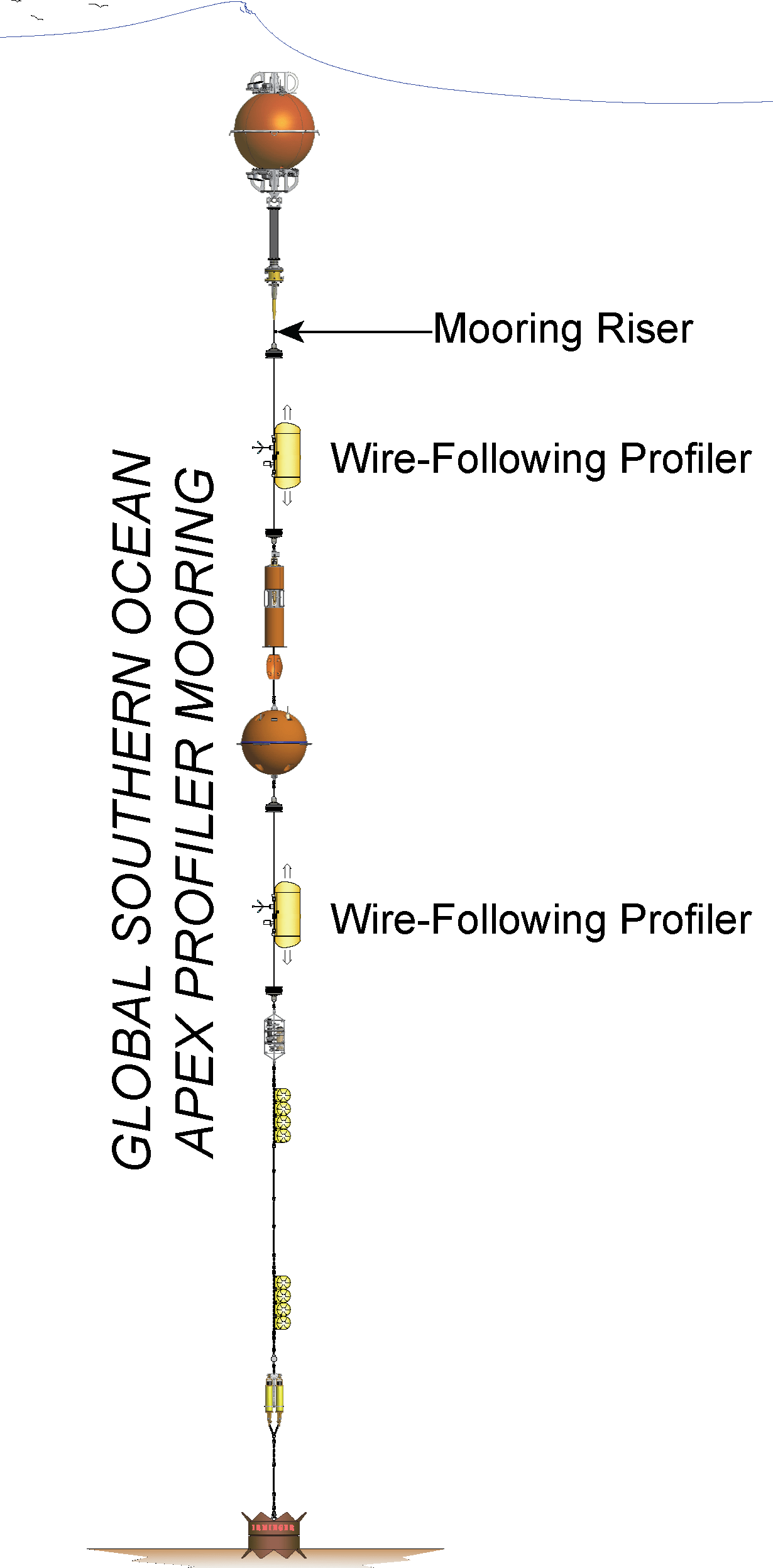 hight resolution of apex wire diagram