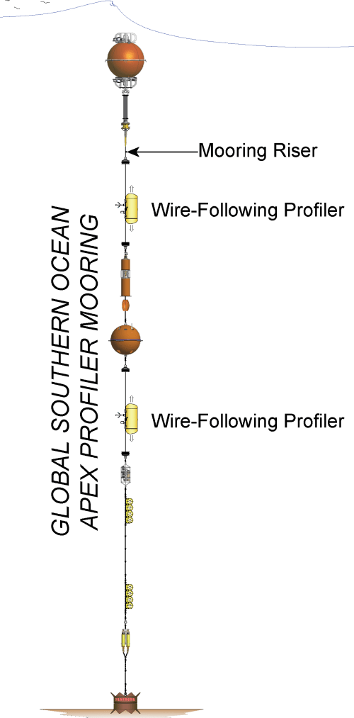 small resolution of apex wire diagram