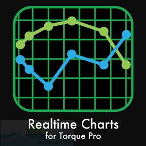 Realtime Charts for Torque Pro v1.13