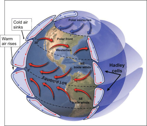 small resolution of ocean currents
