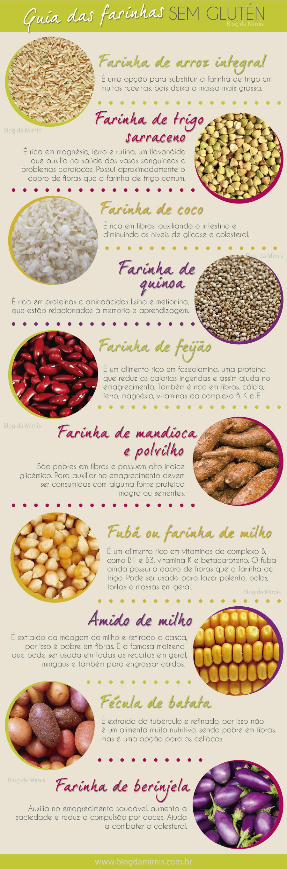 farinhas-sem-gluten-blog-da-mimis-michelle-franzoni-2