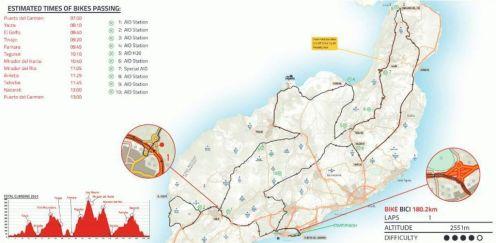recorrido bicicleta ironman 2017