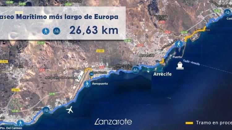 Lanzarote tendrá el paseo marítimo más largo de Europa con 26 kilómetros