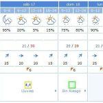 Declarada la situación de prealerta por lluvias en Lanzarote y el resto del Archipiélago canario