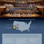 Millenial Choirs and Orchestras Accepting New Registrations!