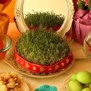 Charshambehsuri & Persian New Year