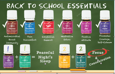 Young Living back to school image
