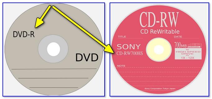 Type of CD (DVD-R, CD-RW)