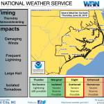 NWS Morehead City June 19th 2019 Severe Weather Threat 1 Pager