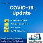 Hyde Covid 9-21