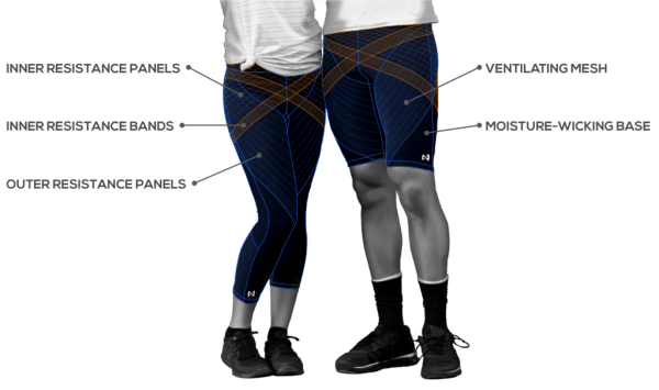 Physiclo-Resistance Shorts (1)