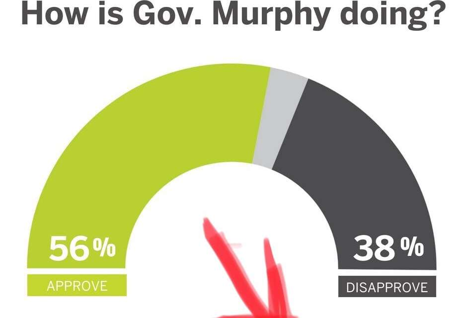 Murphy Sucks Awful!
