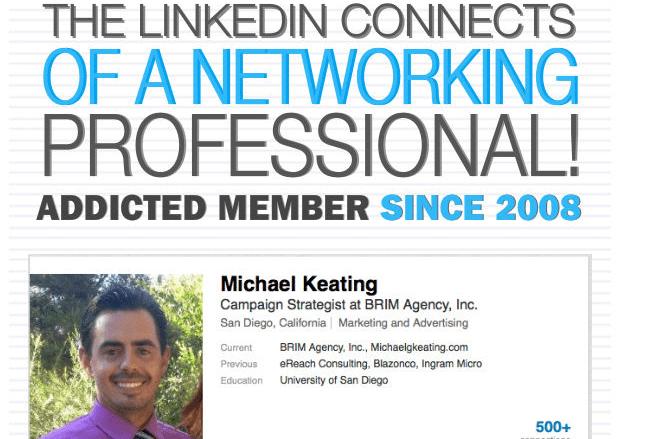 Michael Keating Infographic