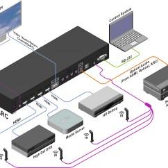 Sonos Play 1 Wiring Diagrams Pt Cruiser Stereo Diagram Octava Hdmi Switch Uhd41arc Convert Audio To Optical
