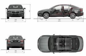 Skoda Octavia 3 Facelift rozměry auta