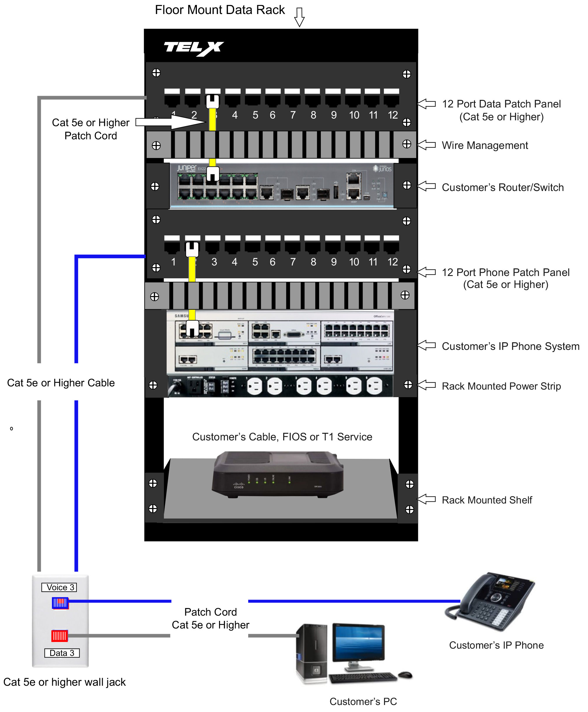 110 Patch Panel Wiring Diagram 110 Termination MOV YouTube on