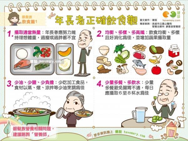 年長者正確飲食顧身體 三大險種保證未來生活