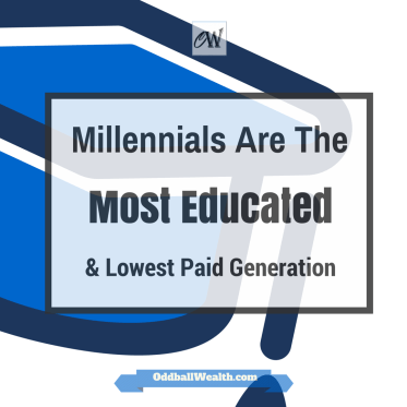 Millennials are the most educated and lowest paid generation