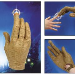 Geeky Kitchen Gadgets Cabinets Nyc E.t. Glove With Light Up Finger