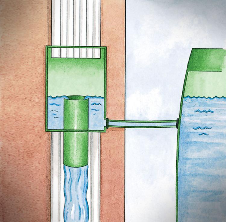 Rain Barrel Downspout Diverters