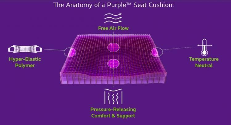 Royal Purple Seat Cushion Distributes Weight Lets You Sit