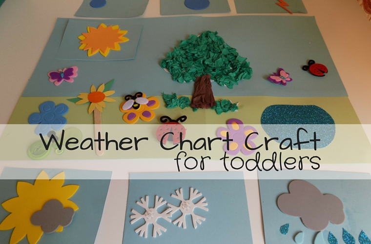 Weather Chart Craft for toddlers - a fun and simple craft to make a weather chart poster - to help with learning about the weather for toddlers and preschoolers