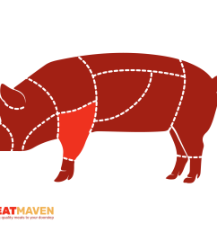 pork knuckle section [ 1960 x 1680 Pixel ]