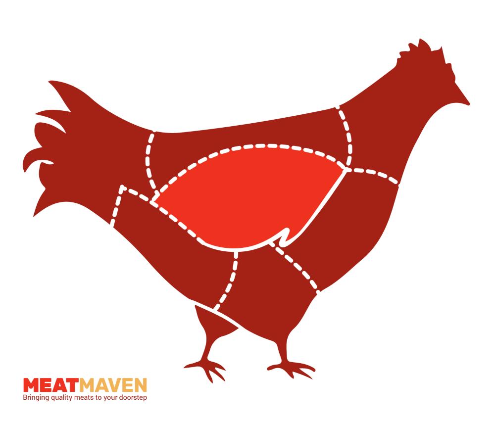 medium resolution of chicken wing section