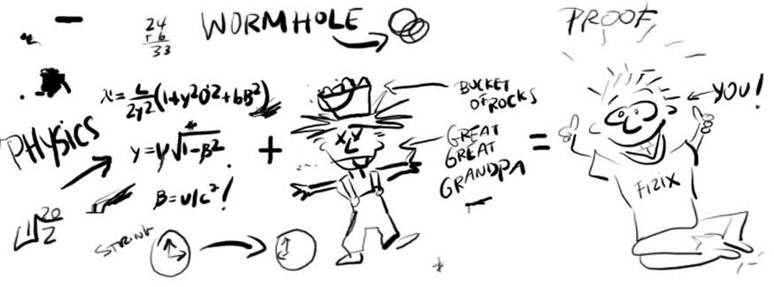 Wormhole formula proof