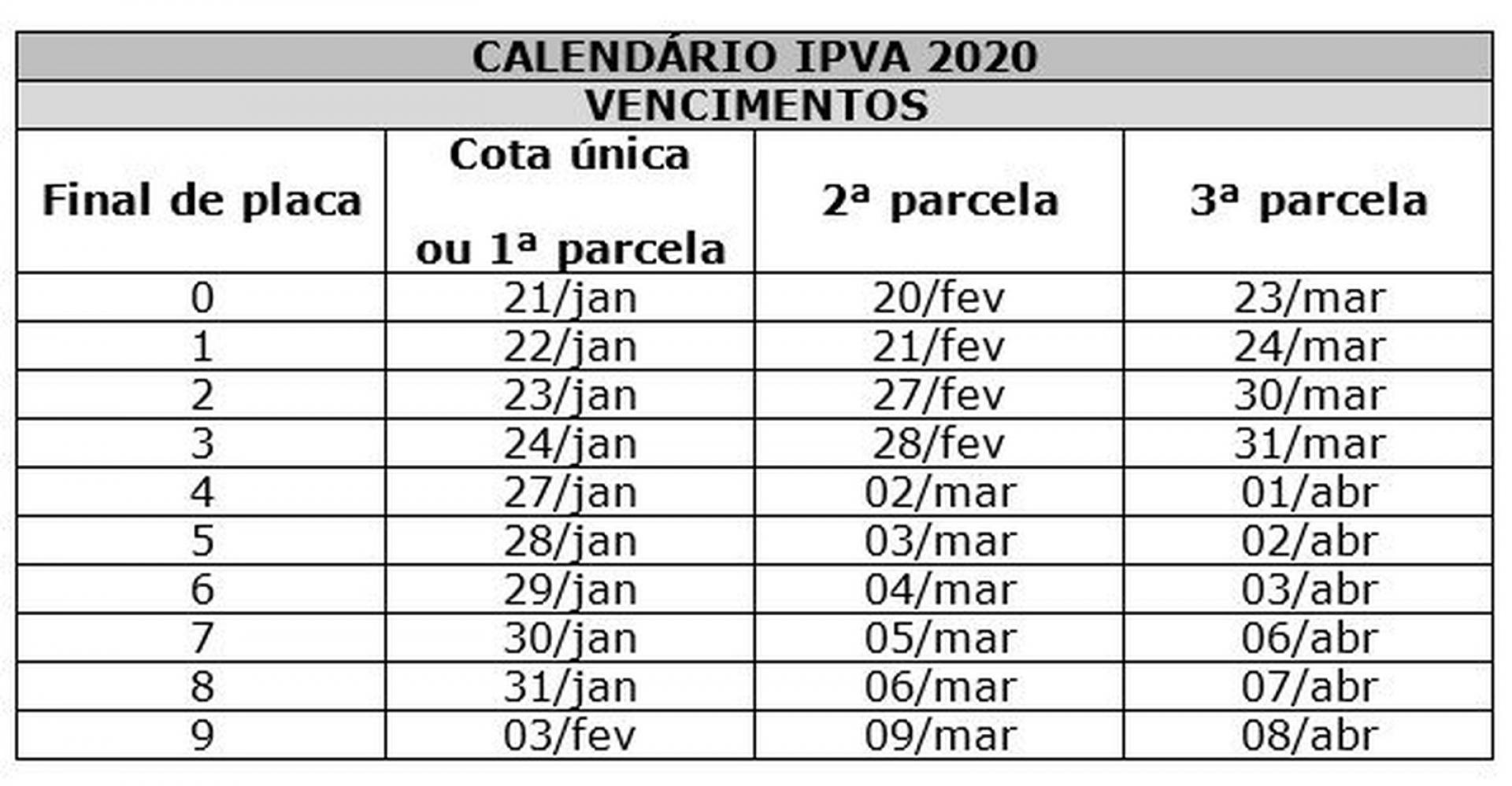 20ipva  1  15026339 - Guia de pagamento do IPVA estará disponível a partir desta sexta
