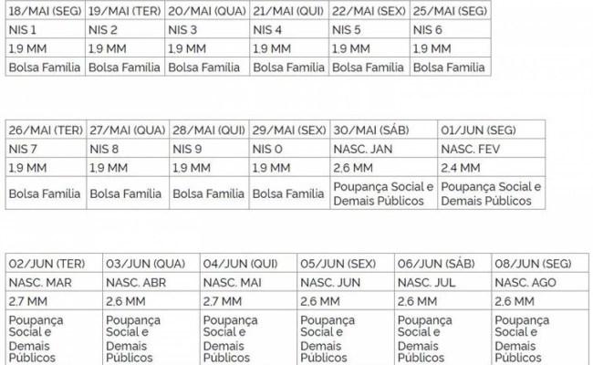 Governo Divulga Calendário Da Segunda Parcela Do Auxílio